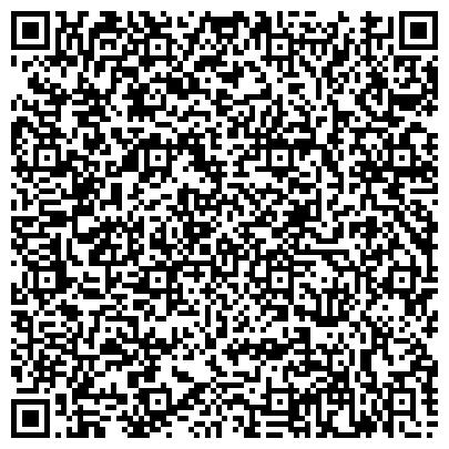 QR-код с контактной информацией организации Северодвинский специализированный комбинат ритуальных услуг