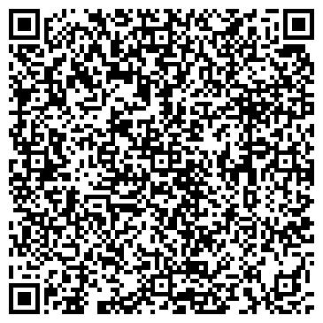 QR-код с контактной информацией организации НЕЗАВИСИМОСТЬ JAGUAR