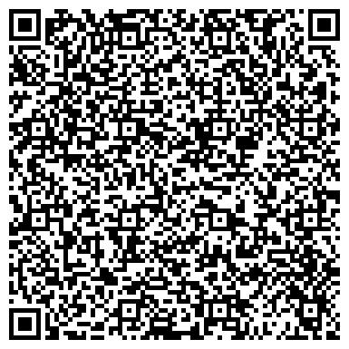 QR-код с контактной информацией организации ФЕДЕРАЛЬНЫЙ ИНВЕСТИЦИОННЫЙ БАНК