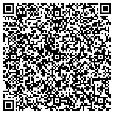 QR-код с контактной информацией организации КЛИНИКА МУЖСКОГО И ЖЕНСКОГО ЗДОРОВЬЯ