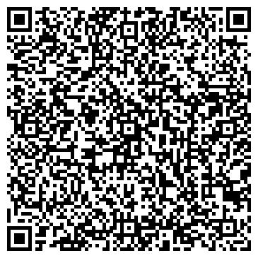 QR-код с контактной информацией организации ЦЕНТР АТЕРОСКЛЕРОЗА