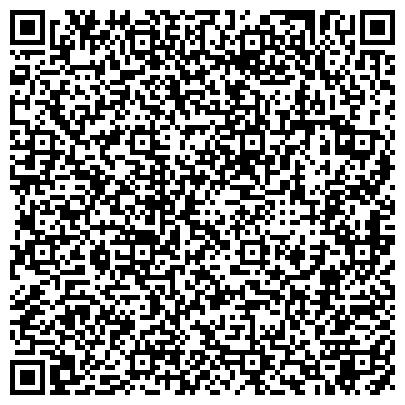 QR-код с контактной информацией организации МУЛЬТИМЕДИА ТЕХНОЛОГИИ И ДИСТАНЦИОННОЕ ОБУЧЕНИЕ