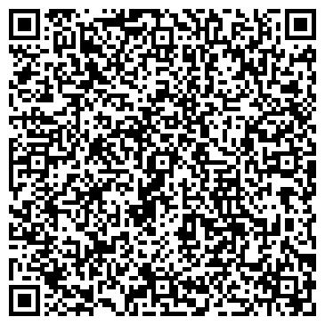QR-код с контактной информацией организации ПРЕСС-ЦЕНТР АТОМНОЙ ЭНЕРГЕТИКИ