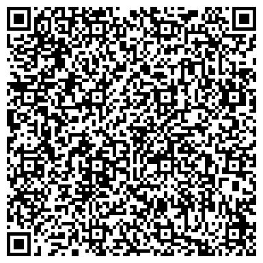 QR-код с контактной информацией организации ООО ЭНЕРГОМЕТРИКА
