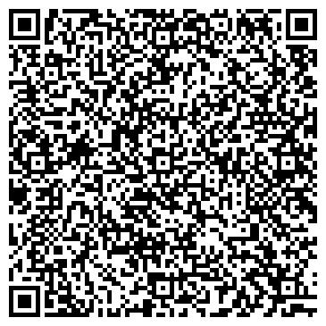 QR-код с контактной информацией организации КОННЕКТОРС ЭНД ИНЖИНИРИНГ