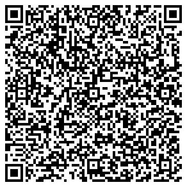 QR-код с контактной информацией организации Geratolli Company