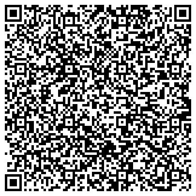 QR-код с контактной информацией организации ПГНИУ, Пермский государственный национальный исследовательский университет