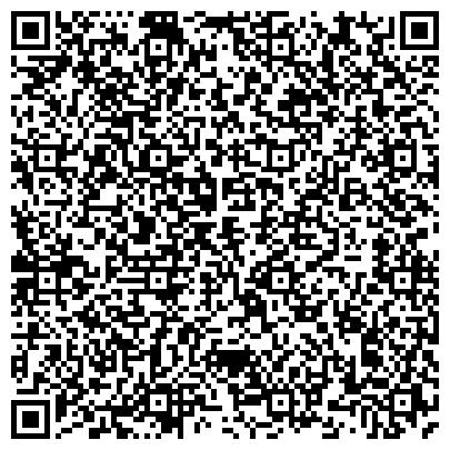 QR-код с контактной информацией организации ПНИПУ, Пермский национальный исследовательский политехнический университет