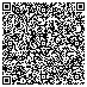 QR-код с контактной информацией организации ПАНАТЕСТ