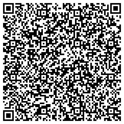 QR-код с контактной информацией организации Тамбовская городская станция по борьбе с болезнями домашних животных