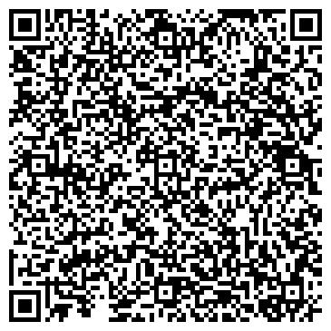 """QR-код с контактной информацией организации ФКУЗ РосНИПЧИ """"Микроб"""""""