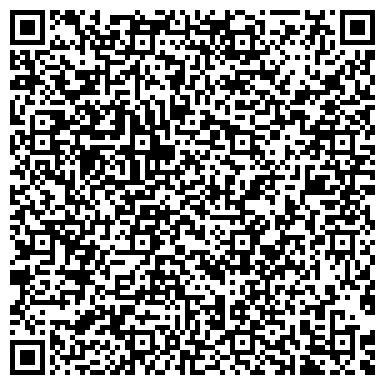 QR-код с контактной информацией организации Аптеки Кузбасса, ОАО