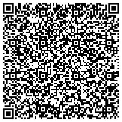 QR-код с контактной информацией организации Поликлиника №1, Кемеровский областной клинический кожно-венерологический диспансер