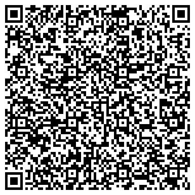 QR-код с контактной информацией организации «Диагностический центр №5 » Филиал №5