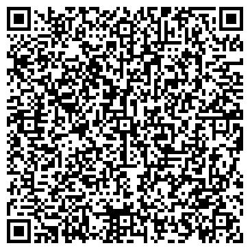 QR-код с контактной информацией организации ООО ППТК Энергострой