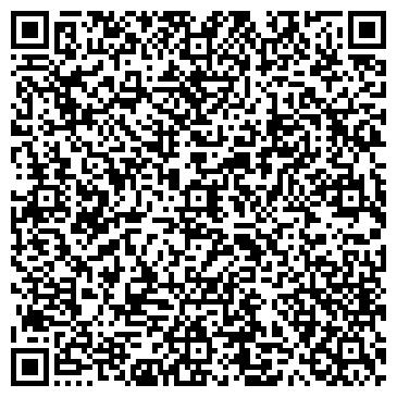 QR-код с контактной информацией организации ООО ЛДЦ МИБС-Волгоград