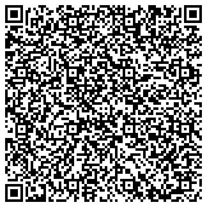 QR-код с контактной информацией организации Группа компаний «Стромизмеритель»