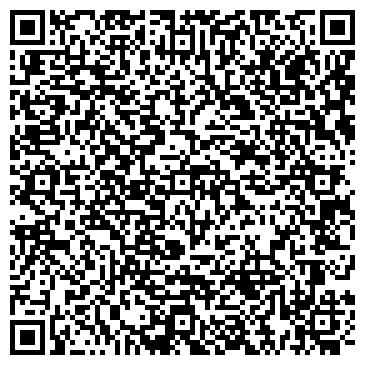 QR-код с контактной информацией организации СЕРТЭКС НПЦСЭО