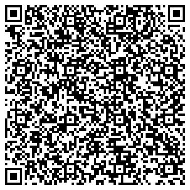 QR-код с контактной информацией организации ООО Индустрихов