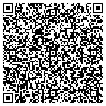 """QR-код с контактной информацией организации АО Сеть магазинов """"Магнит"""""""