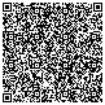 QR-код с контактной информацией организации Отдел таможенных процедур и таможенного контроля