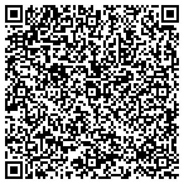 QR-код с контактной информацией организации Нибко-Юг