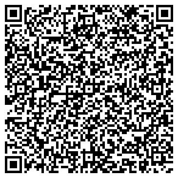 QR-код с контактной информацией организации ОТДЕЛ ЭКОНОМИКИ И ПЛАНИРОВАНИЯ