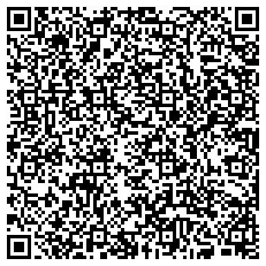 QR-код с контактной информацией организации Турист-ресурс Кубань