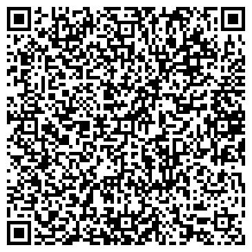 QR-код с контактной информацией организации Идеальная ванная