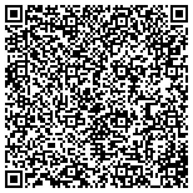 QR-код с контактной информацией организации Люблинское отделение Сбербанка №7977