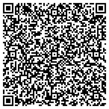 QR-код с контактной информацией организации Формула Плюс