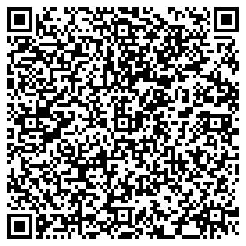 QR-код с контактной информацией организации Продукты, магазин, ИП Панкина Е.Б.