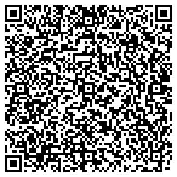 QR-код с контактной информацией организации Энергия жизни