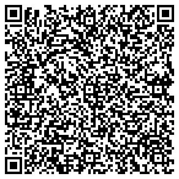 QR-код с контактной информацией организации ЕВРОСКАН-СЕРВИС