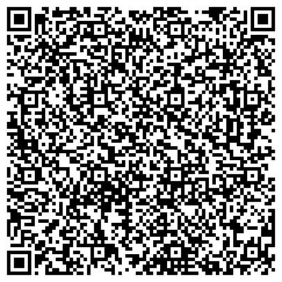 QR-код с контактной информацией организации ОТДЕЛ ПОТРЕБИТЕЛЬСКОГО РЫНКА, УСЛУГ И ГАРАЖНО-СТОЯНОЧНОГО ХОЗЯЙСТВА
