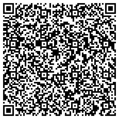 QR-код с контактной информацией организации НОУ БИЗНЕС-КОЛЛЕДЖ МОСКОВСКОЙ АКАДЕМИИ ПРЕДПРИНИМАТЕЛЬСТВА