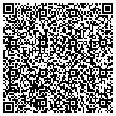 QR-код с контактной информацией организации МОУ Детский сад №195
