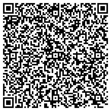 QR-код с контактной информацией организации НЕОБЪЯСНИМО, НО ФАКТ