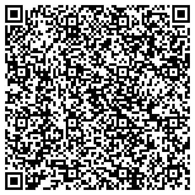 QR-код с контактной информацией организации Zavolga.Net/Заволга Нет
