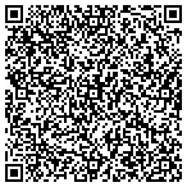QR-код с контактной информацией организации РЕТИНОИДЫ
