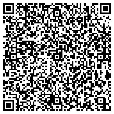 QR-код с контактной информацией организации ШКОЛА № 1145 ИМ. ФРИТЬОФА НАНСЕНА
