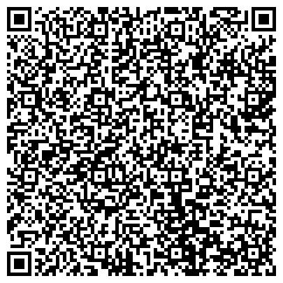 QR-код с контактной информацией организации Городская поликлиника № 36 Филиал № 1