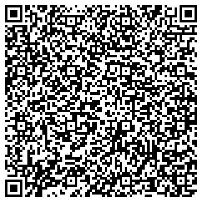 QR-код с контактной информацией организации Стоматологическая клиника на Братиславской ДЕНТАЛ ИМПЛАНТ