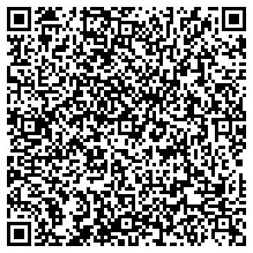 QR-код с контактной информацией организации СЕМЕЙНАЯ СТОМАТОЛОГИЯ ДОКТОРА ОПАРКО