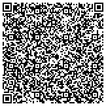 QR-код с контактной информацией организации Mr. Коляскин