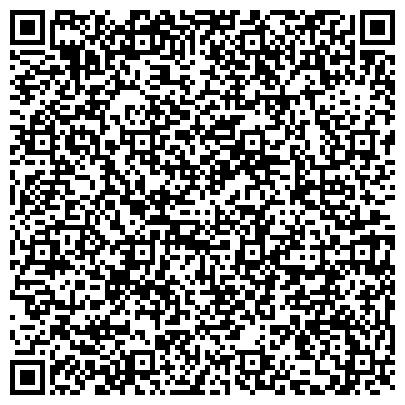 QR-код с контактной информацией организации ООО Новгородский домофон-сервис