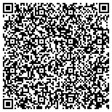 QR-код с контактной информацией организации Аптека КЛАССИКА
