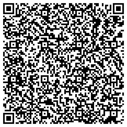 QR-код с контактной информацией организации АВТОЗАВОДСКАЯ ВЫСШАЯ ШКОЛА УПРАВЛЕНИЯ И ТЕХНОЛОГИЙ НГТУ