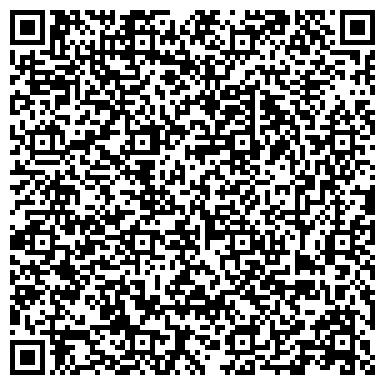 QR-код с контактной информацией организации ООО ПРОИЗВОДСТВЕННОЕ ОБЪЕДИНЕНИЕ КЛИМАТВЕНТМАШ