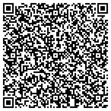 QR-код с контактной информацией организации Авто Импорт